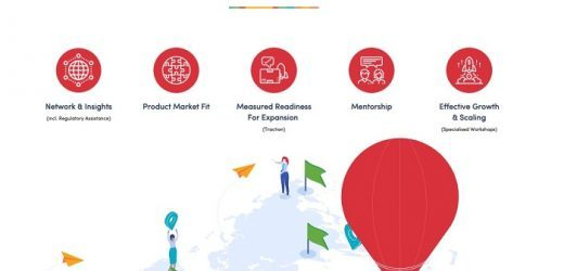 MaGIC gets Malaysian startups ready for key regional markets through GMP