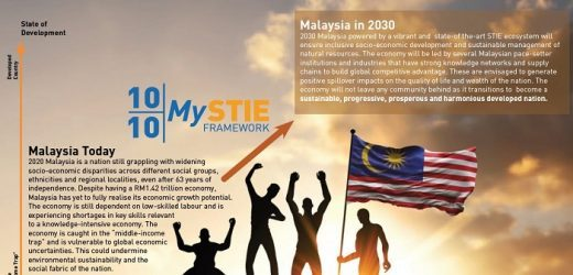 Malaysia's High-Tech Nation Council Will Champion Upcoming Technologies